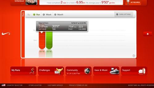 Nike Plus website tracking Kimberlycun's workout.