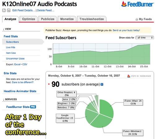 K12Online07 Audio Feed Subscribers