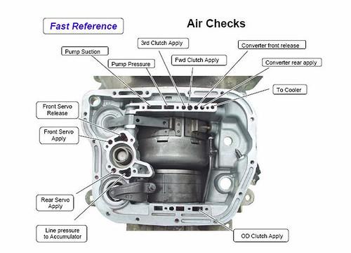 46RE Rebuild, No Forward gears - DodgeTalk : Dodge Car