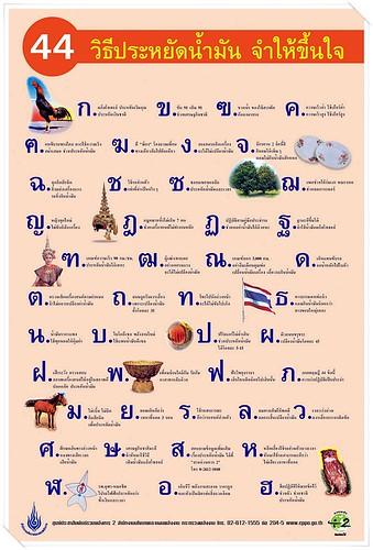 ๔๔ วิธีประหยัดน้ำมัน
