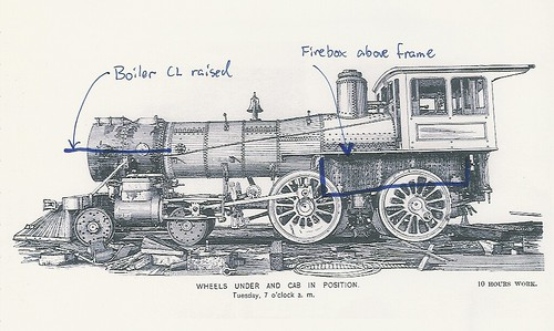 PRR 4-4-0 1888 noted
