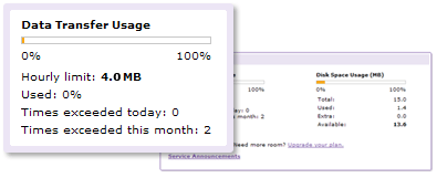 What is my hourly data transfer limit? - Yahoo! Yahoo! GeoCities Help