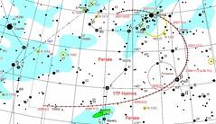Comet chart_8
