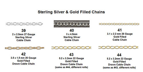 Sterling Silver & Gold Filled Chains (39 to 44)