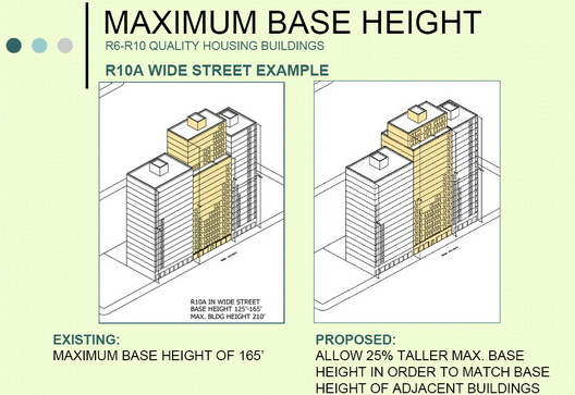 R10 Base Height