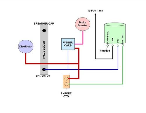 cj 7 vacuum diagram wiring diagram cj 7- weight cj 7 vacuum diagram #15