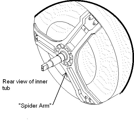 Spider Arm on a Frigidaire Washer Drum