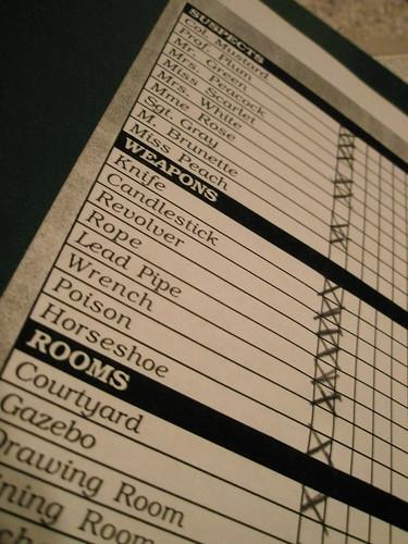 clue checklist