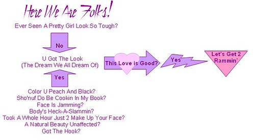 Song Chart 8 by thelittlegirltree.