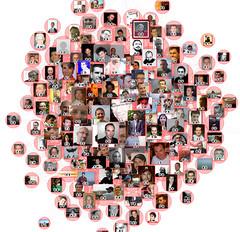 Une représentation de mon réseau social dans Facebook