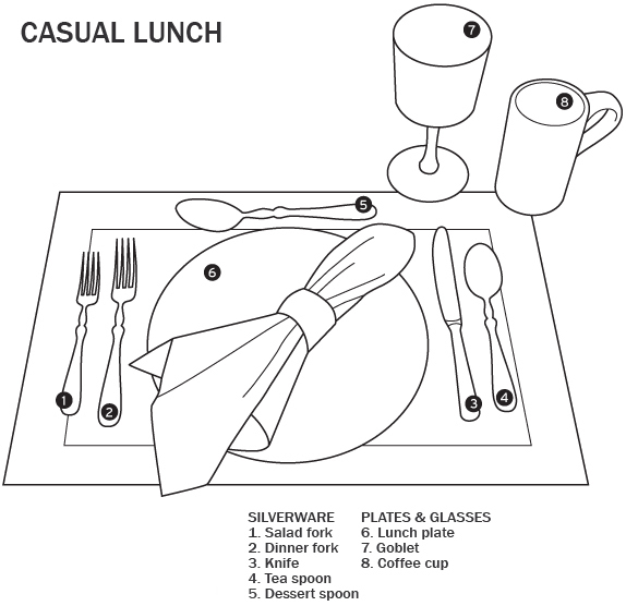 Perfect Casual Lunch Table Setting 574 x 556 · 125 kB · jpeg