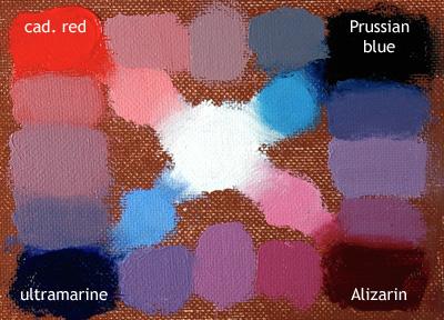 color chart: purples