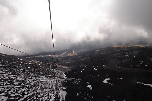 Etna Cable Car View
