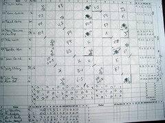 Opening Day Scoresheet