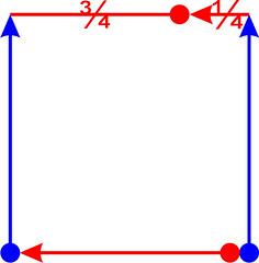 Fujimoto Cube Schematic