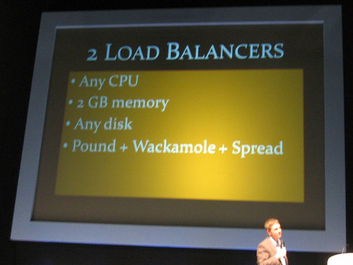 Load Balancers of WordPress.com