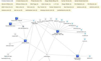 Cluzz | Buscador que genera gráficos semánticos ceslava 0
