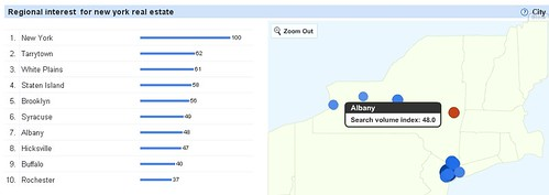 Google Insights (Geographic)