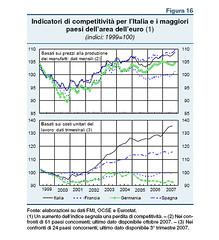 immagine4sp8 (termometropolitico) Tags: tasse politica deficit pil lavoro grafici economica macroeconomia