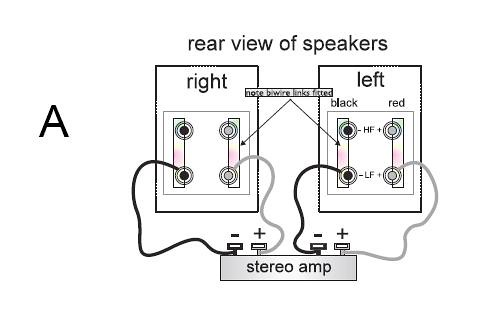 Speaker cable connections