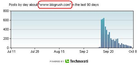 Blogrush_Links