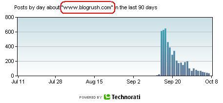 Blogrush_Links