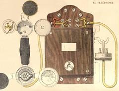 telephone 4