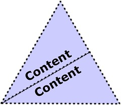 Content-Content Interaction (Informal)