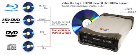 Zebra Blu-ray / HD DVD optical storage solution