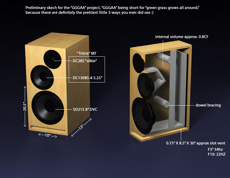 small 3 way techtalk speaker building audio video discussion forum
