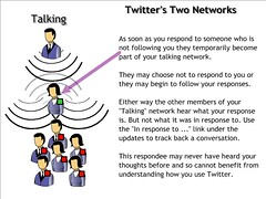 Twitters two networks_3