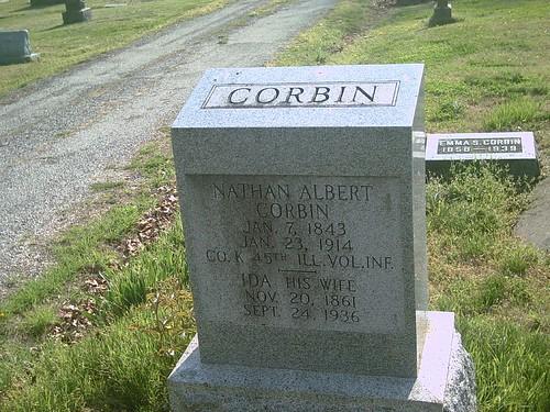 Nathan Albert Corbin