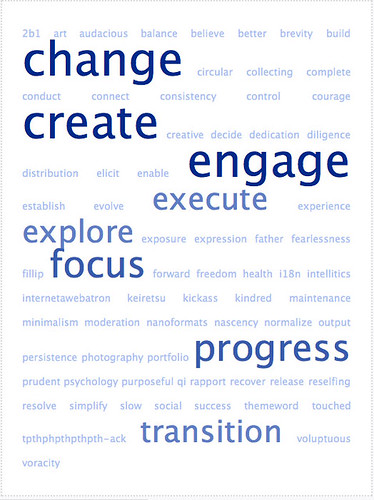 #themeword tag cloud