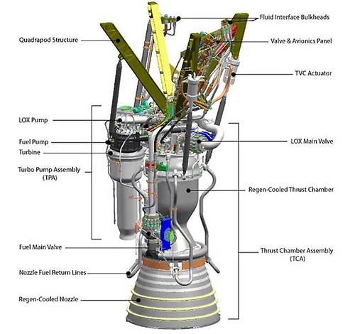 spacex progress to falcon 9 nextbigfuture com internal combustion engine pressure volume diagram