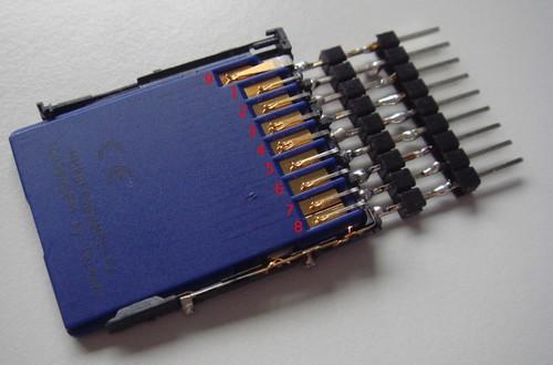 pinagem cartão MMC/SD