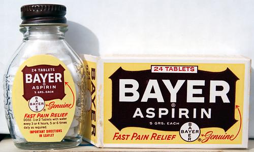 Aspirin được ra đời như thế nào?