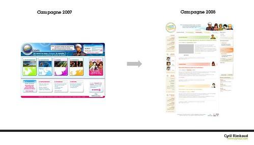 Changeurs de Monde évolution des sites