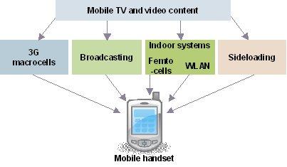 La TV mobile n'a pas besoin de la 3G