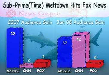 Fox 2007