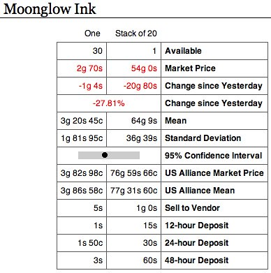 Moonglow ink