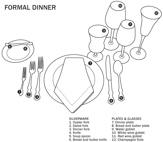 Formal Dinner Setting Delectable With Formal Dinner Table Setting Picture
