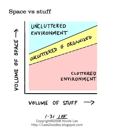 2008_01_31_space_vs_stuff