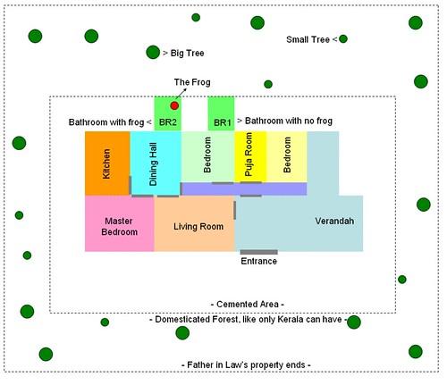 Kedaram House Map