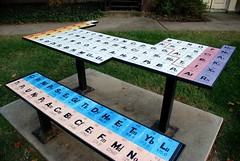 The Periodic Table,   #58 on Explore 11/14/07
