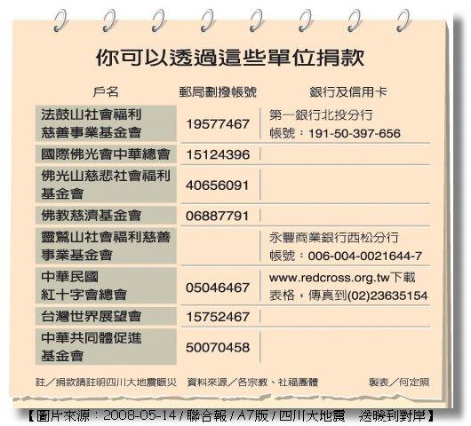 080514四川地震賑災捐款資訊(更新版)