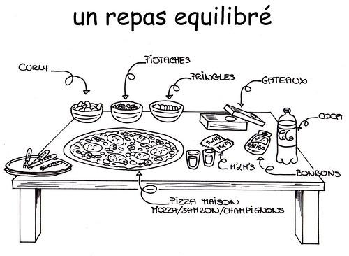 repas_equilibré