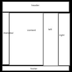 苦勞網內頁設計 layout