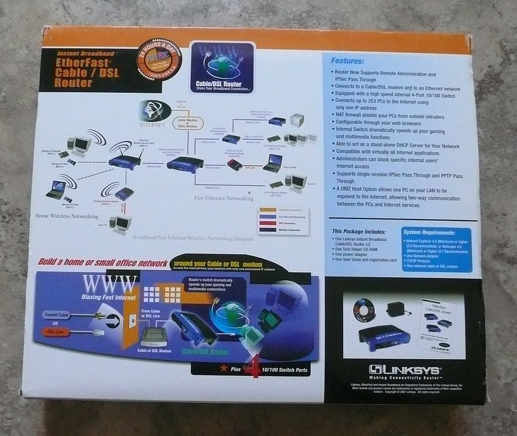 The Worlds Best Photos Of Linksys And Network Flickr Hive Mind Diagram Small Office Router Box Back 2001 Sdobie Tags Switch Hardware 100views