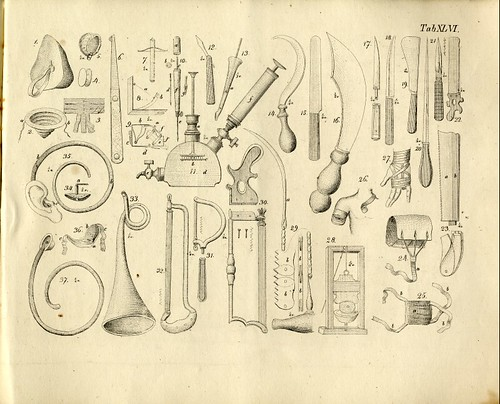 1829 surgical instruments