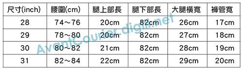 SSK size chart